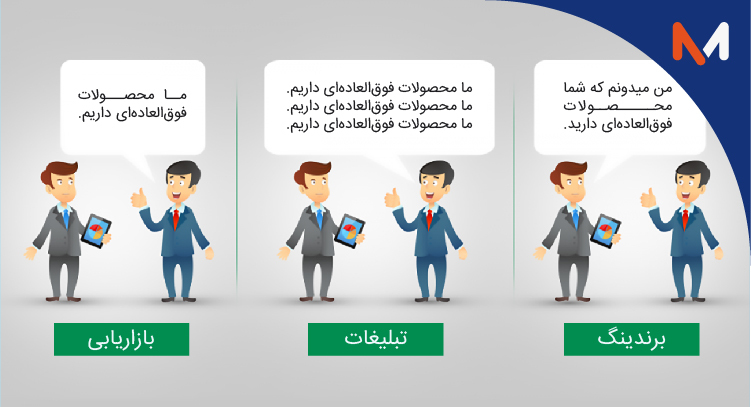 تفاوت برندینگ و تبلیغات و بازاریابی