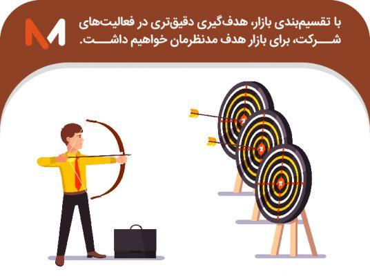 مدیریت بازاریابی و تقسیم بندی بازار