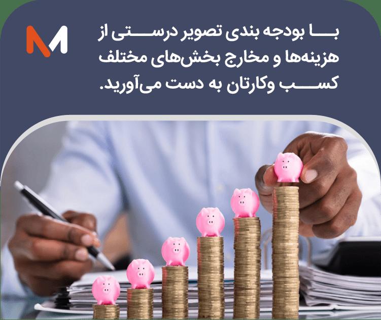 بودجه تبلیغات در ایران